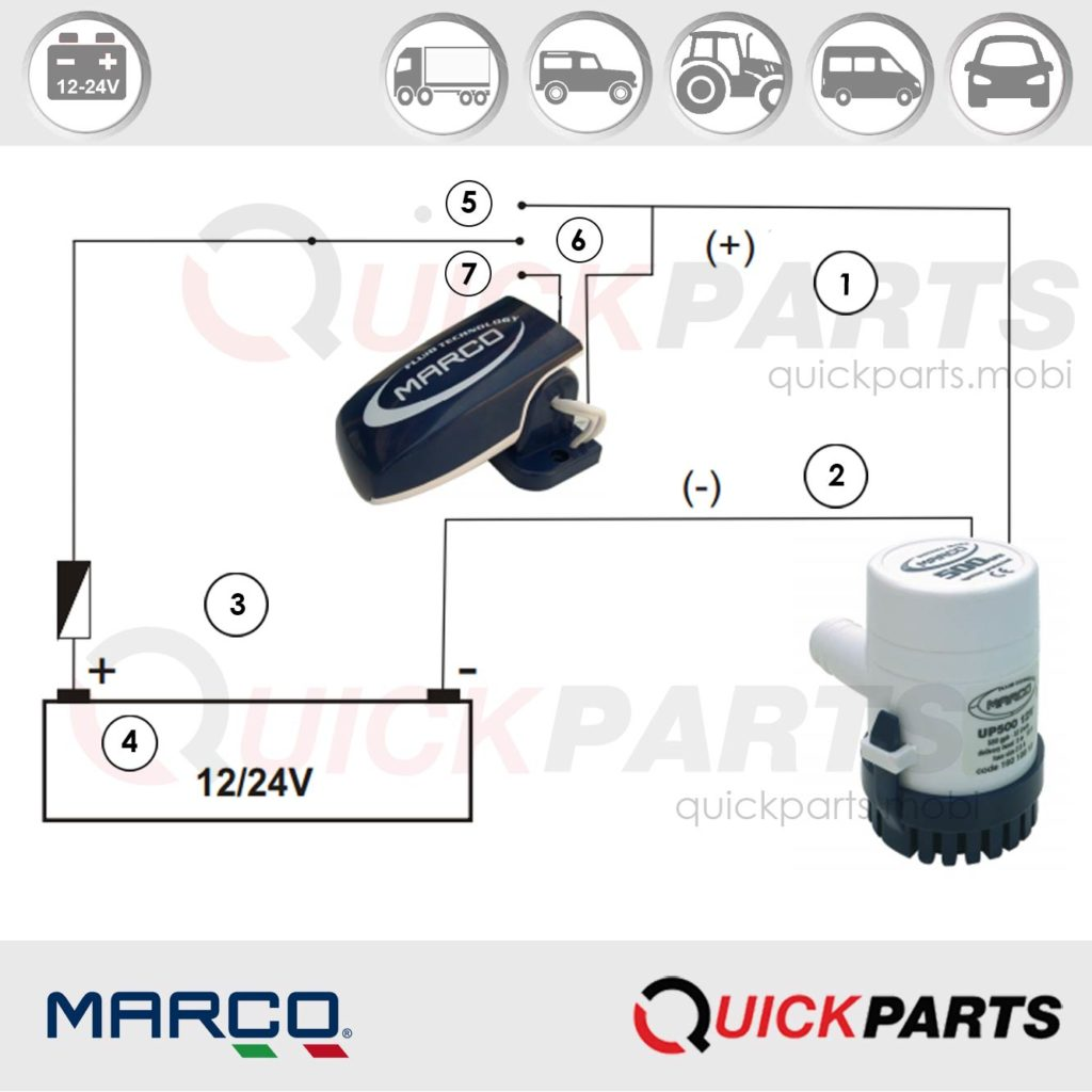 Automatic float switch for bilge pumps | AS2