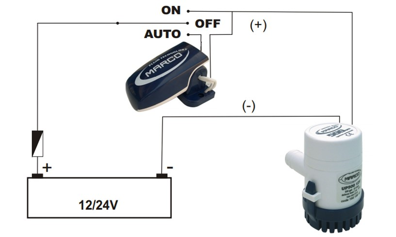 Automatic float switch for bilge pumps, Diagram, Marco 161 002 20, AS2